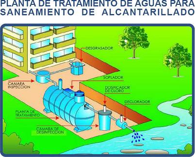 Planta de tratamiento de aguas para saneamiento de alcantarillado